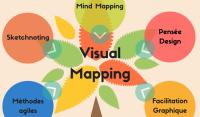 Les fondamentaux de la Pensée visuelle (Visual Mapping) - Modules C (en ligne) et D (certification)