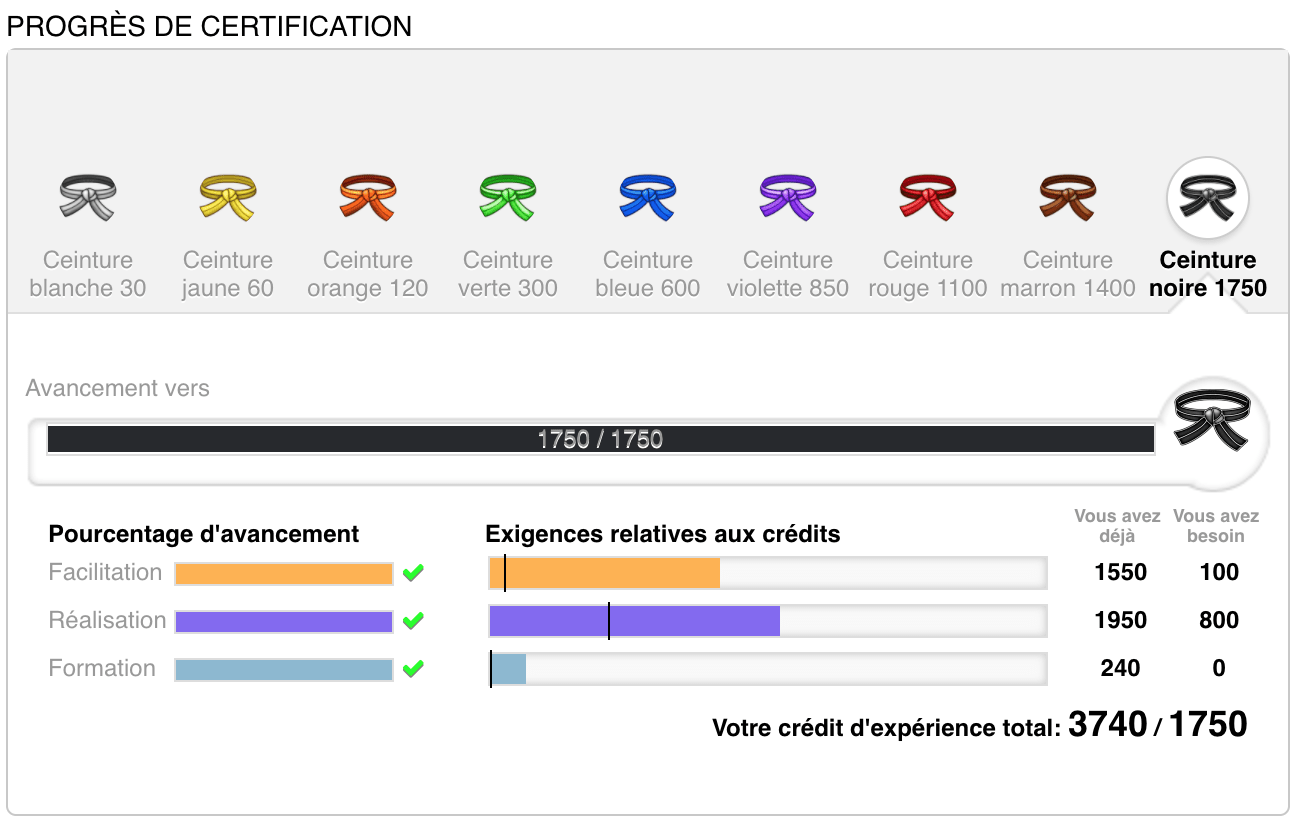 Exemple de progres de certification